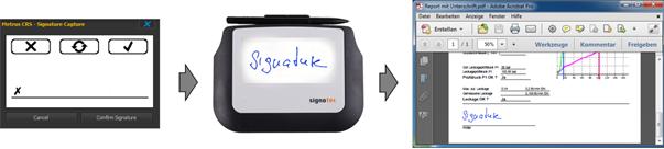 Digitale Unterschrift über Signature Pad
