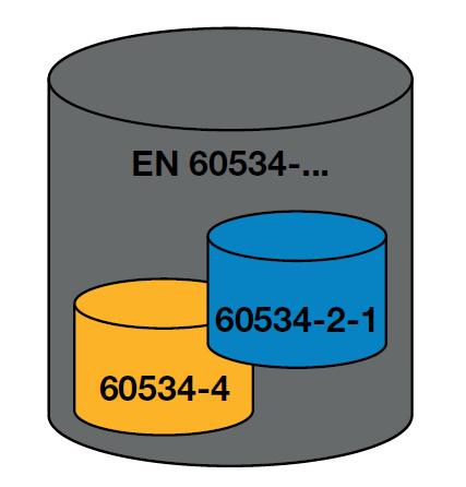 Regelwerk EN 60534 als Rahmen der Leckageberechnung